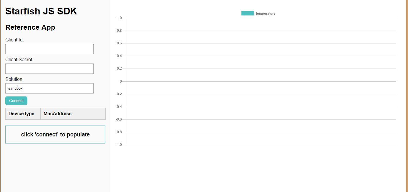 Starfish Data Platform Temperature Sensor Plot Application